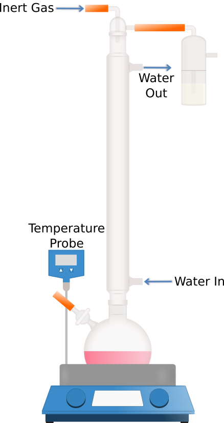 RefluxB3.png